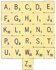 Scrabblealphabet